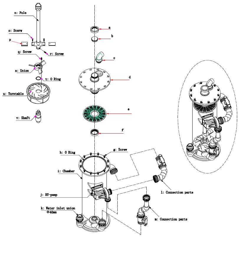 Commercial BioReactor expl BR05 -10
