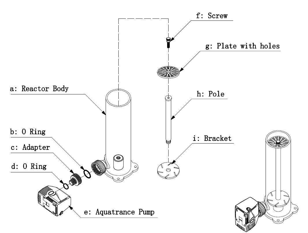 Explosion Chart for Bio churn-90INT and Bio churn -120INT