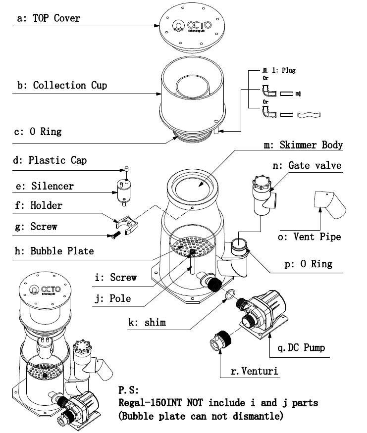 Regal-INT Skimmers expl