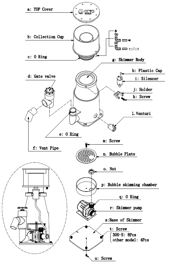 Regal-S Skimmers expl